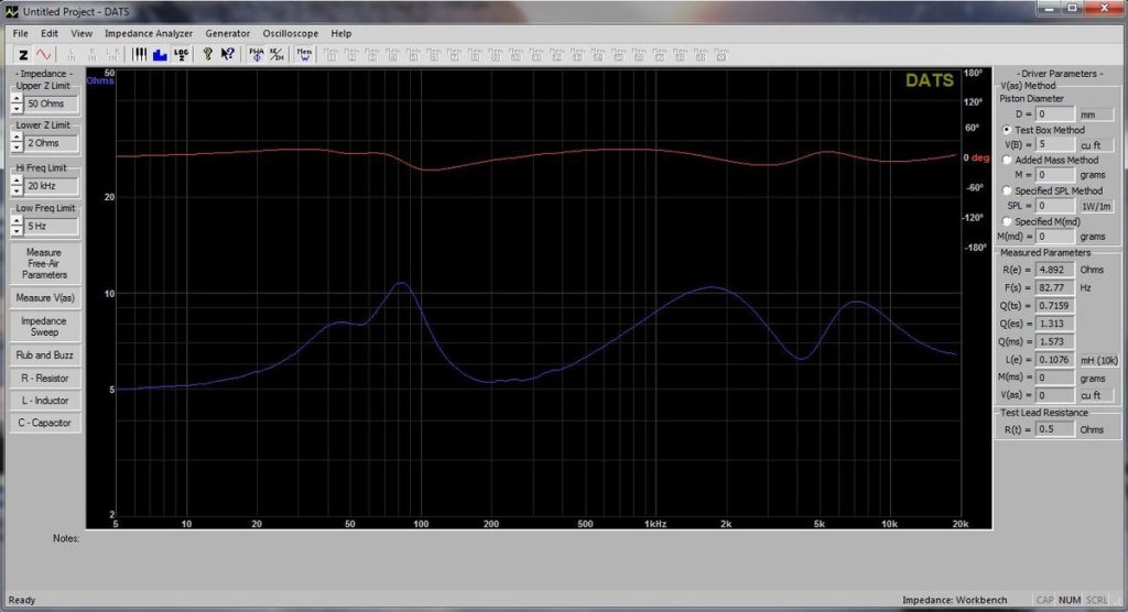 Gesamt-Impedanz