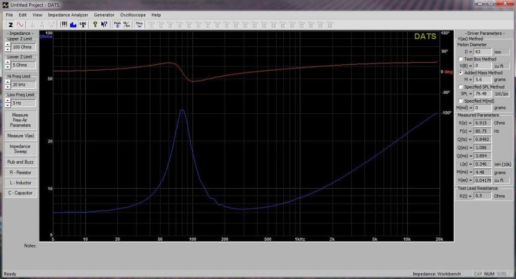 TSP-Messungen